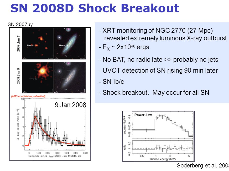 SN 2008D Shock Breakout - XRT monitoring of NGC 2770 (27 Mpc)