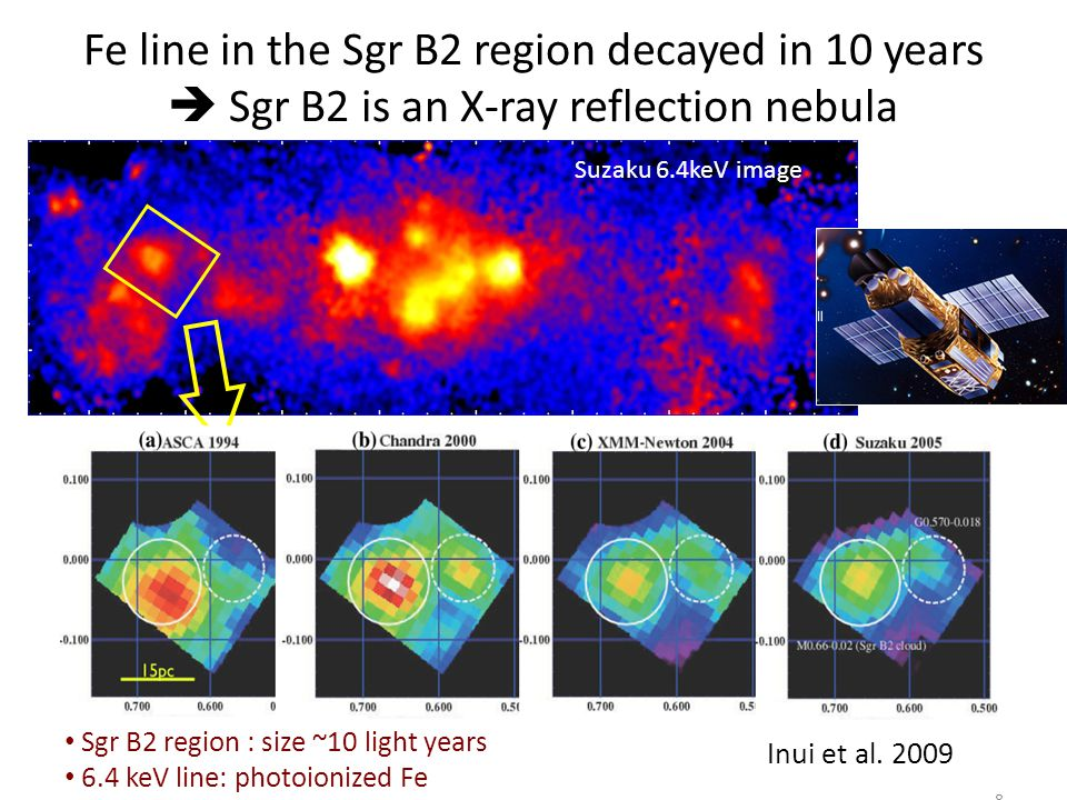 Fe line in the Sgr B2 region decayed in 10 years  Sgr B2 is an X-ray reflection nebula