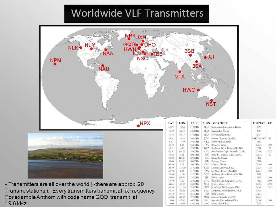 - Transmitters are all over the world (~there are approx. 20 Transm