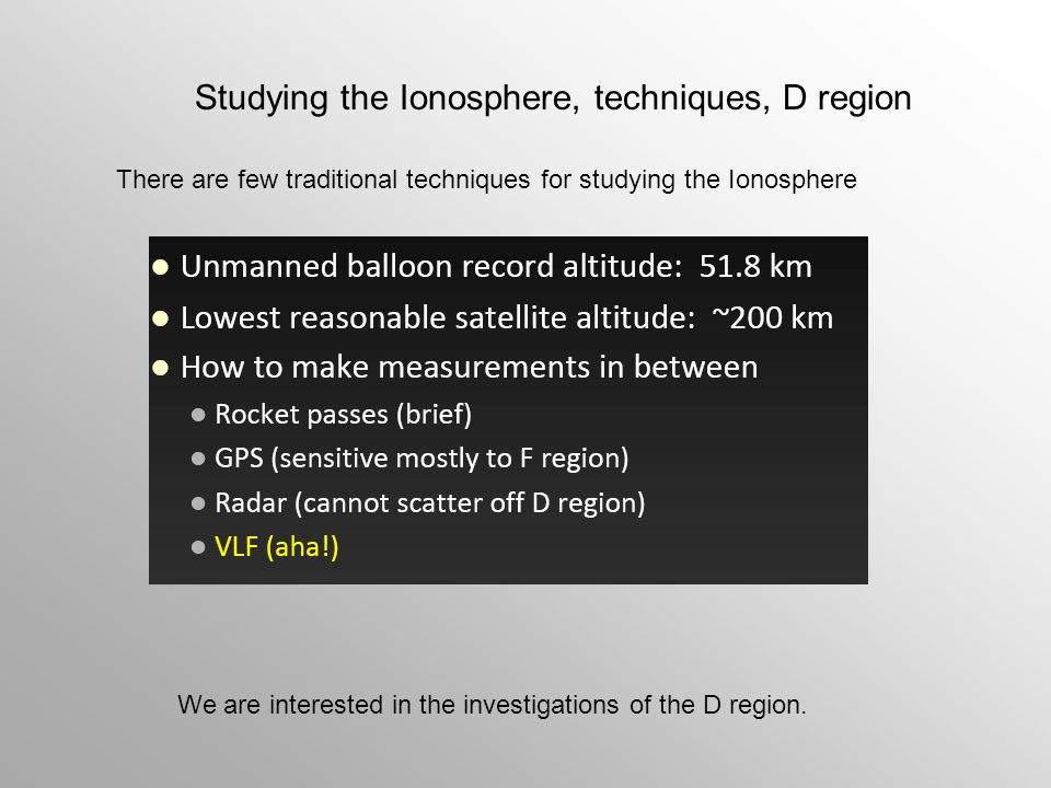 Studying the Ionosphere, techniques, D region