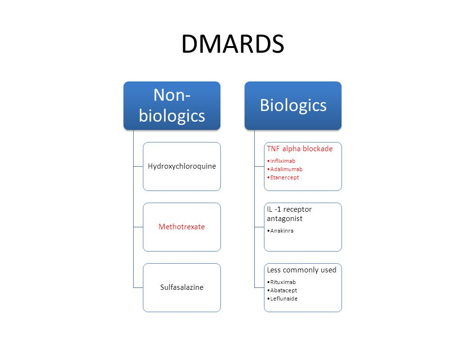 DMARDS Non-biologics. Hydroxychloroquine. Methotrexate. Sulfasalazine. Biologics. TNF alpha blockade.