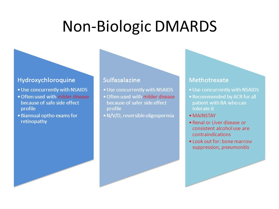 Non-Biologic DMARDS Hydroxychloroquine Use concurrently with NSAIDS