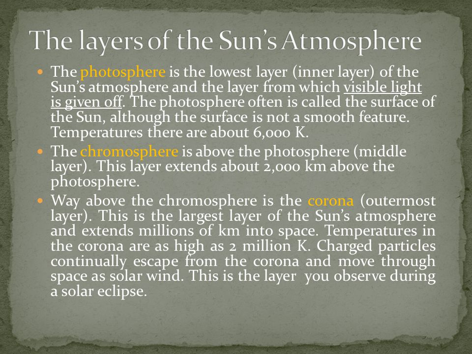 The layers of the Sun's Atmosphere