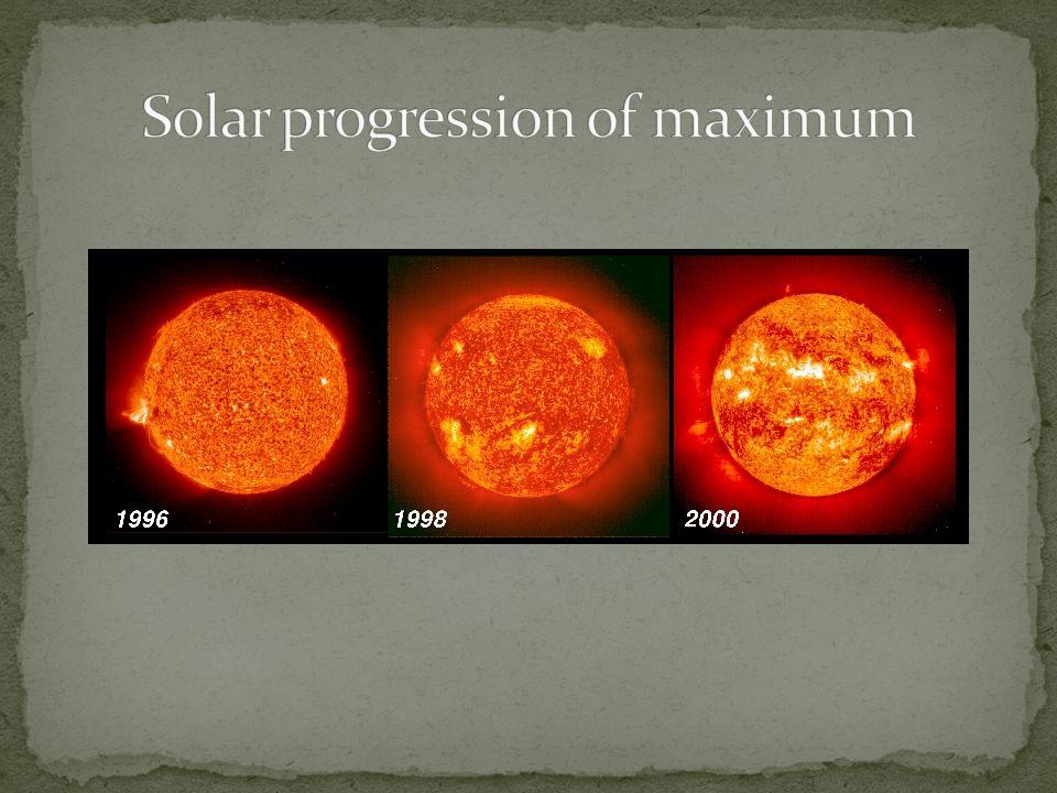 Solar progression of maximum