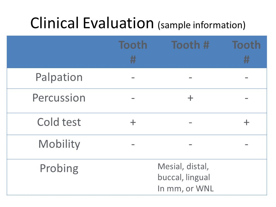 Clinical Evaluation (sample information)