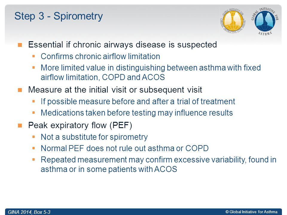 Step 3 - Spirometry Essential if chronic airways disease is suspected