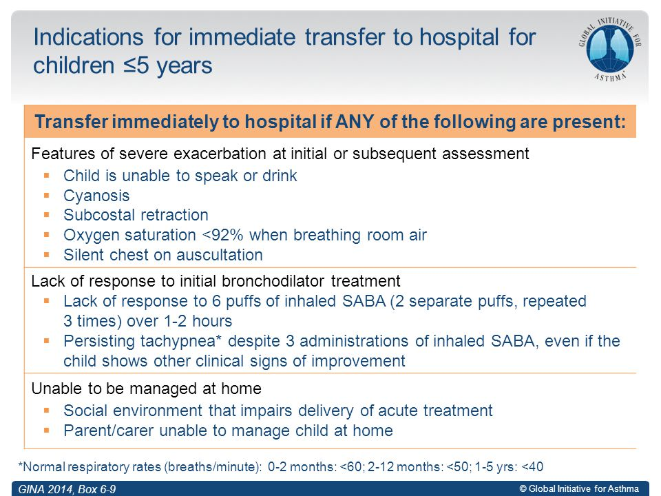 Indications for immediate transfer to hospital for children ≤5 years