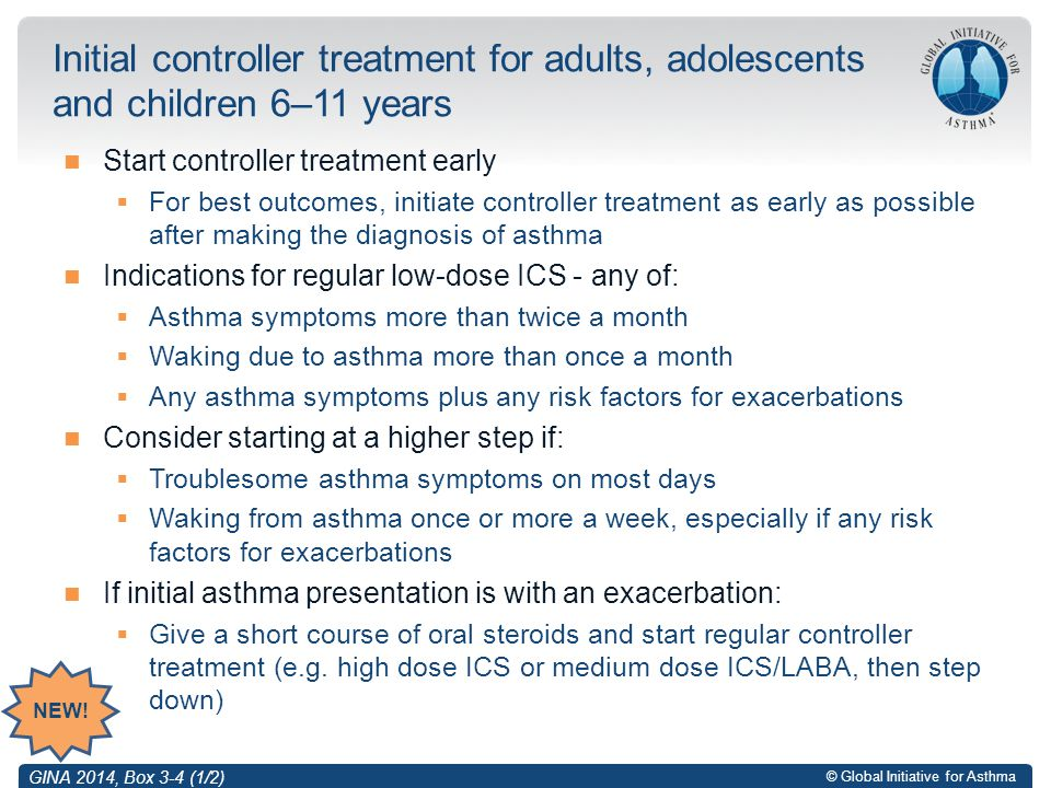 Initial controller treatment for adults, adolescents and children 6–11 years