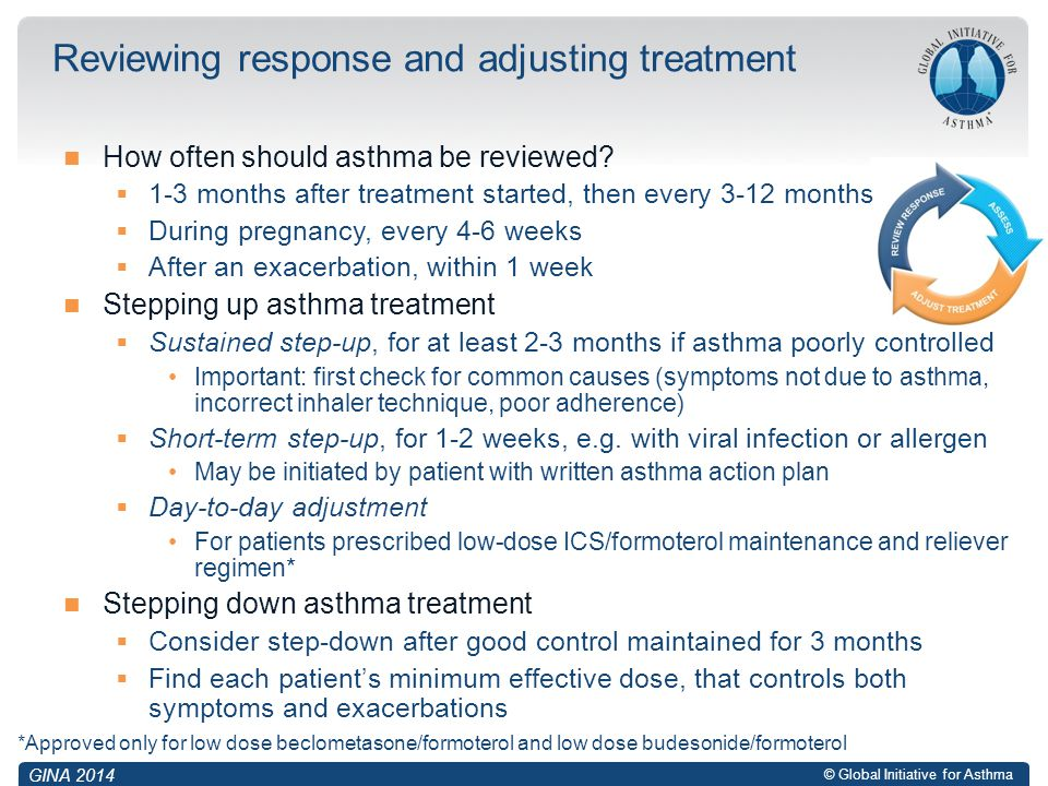 Reviewing response and adjusting treatment