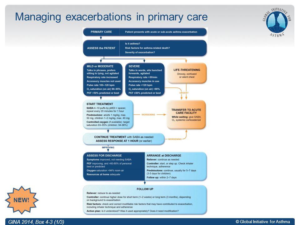 Managing exacerbations in primary care