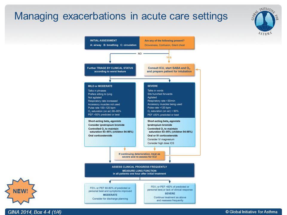 Managing exacerbations in acute care settings