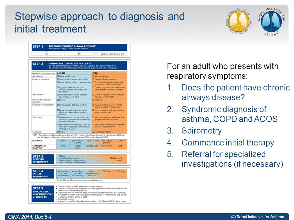 Stepwise approach to diagnosis and initial treatment