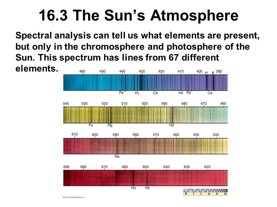 16.3 The Sun's Atmosphere