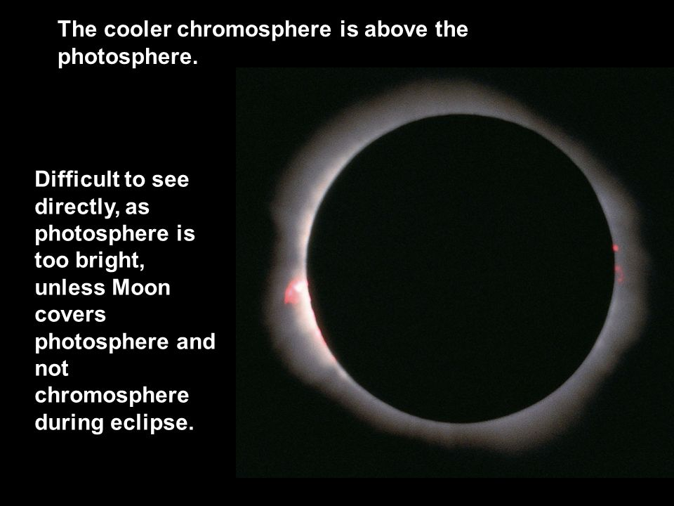 The cooler chromosphere is above the photosphere.