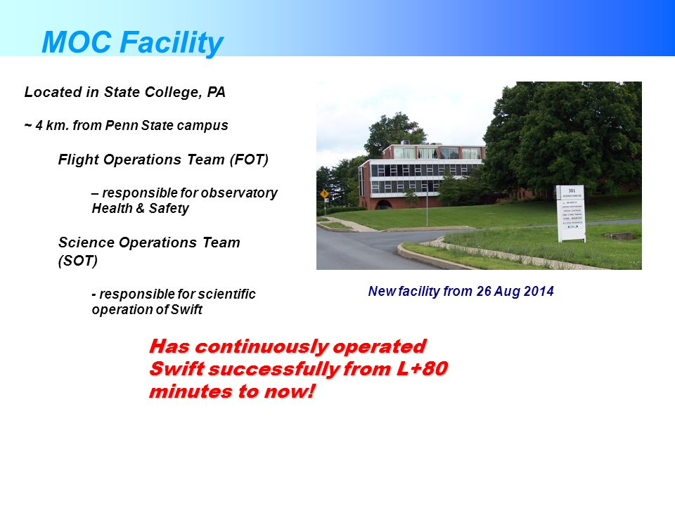 MOC Facility Located in State College, PA. ~ 4 km. from Penn State campus. Flight Operations Team (FOT)