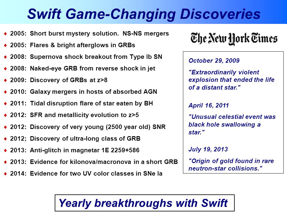 Swift Game-Changing Discoveries