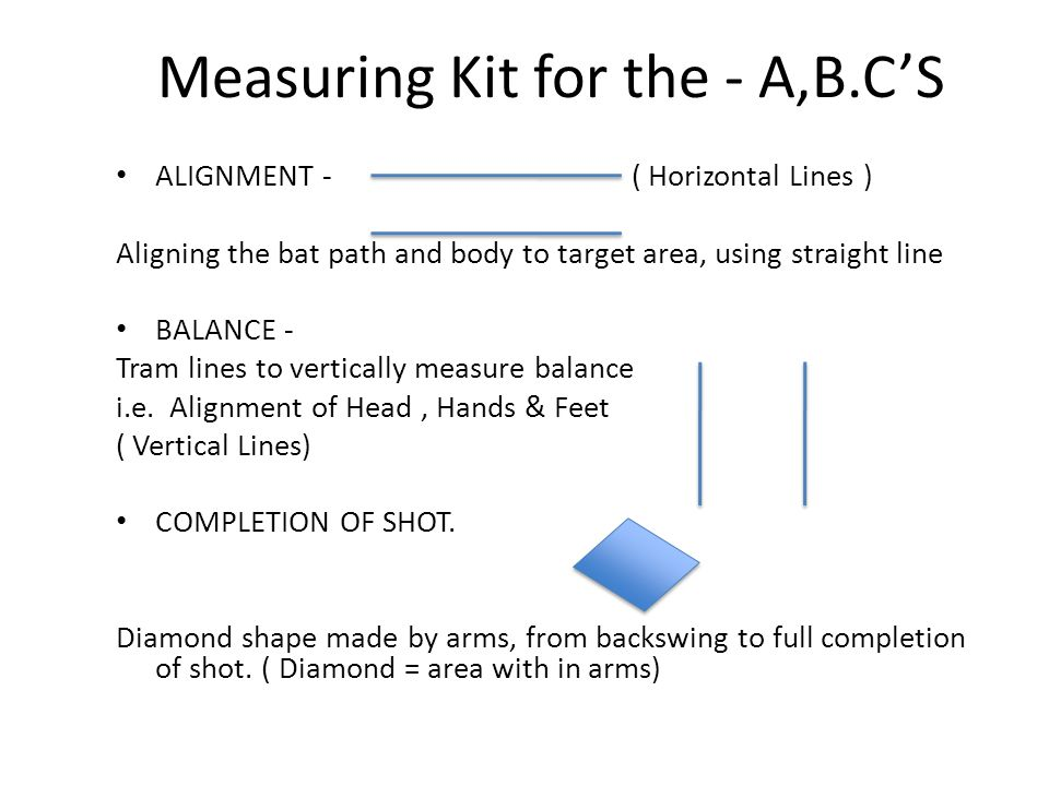 Measuring Kit for the - A,B.C'S