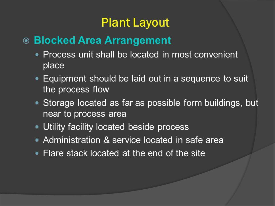 Plant Layout Blocked Area Arrangement