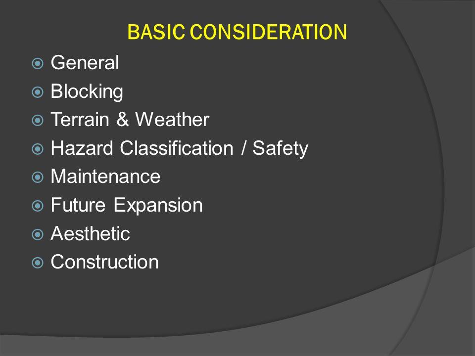 BASIC CONSIDERATION General Blocking Terrain & Weather
