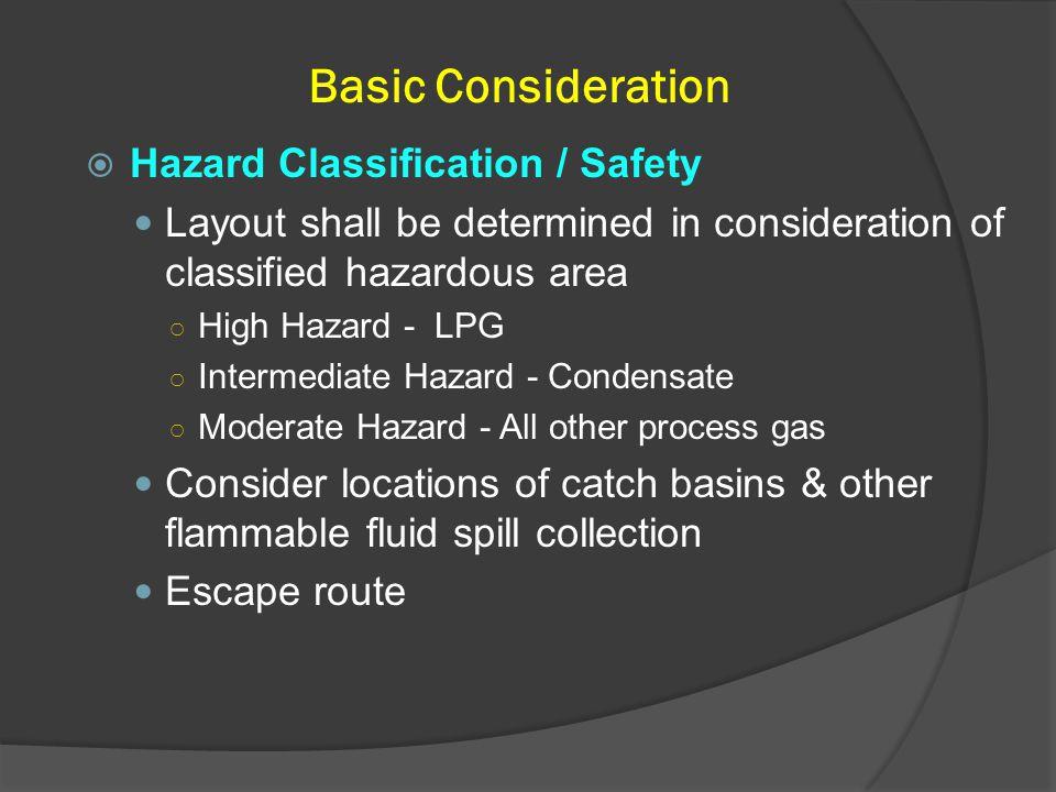 Basic Consideration Hazard Classification / Safety