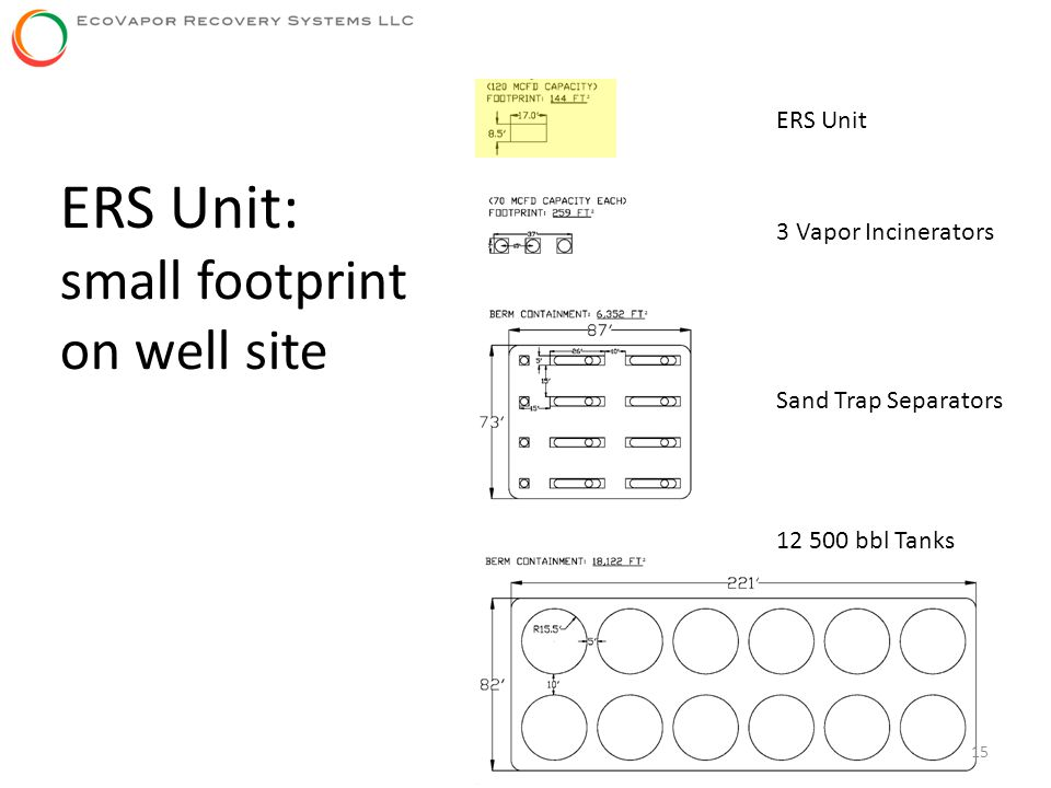 ERS Unit: small footprint on well site