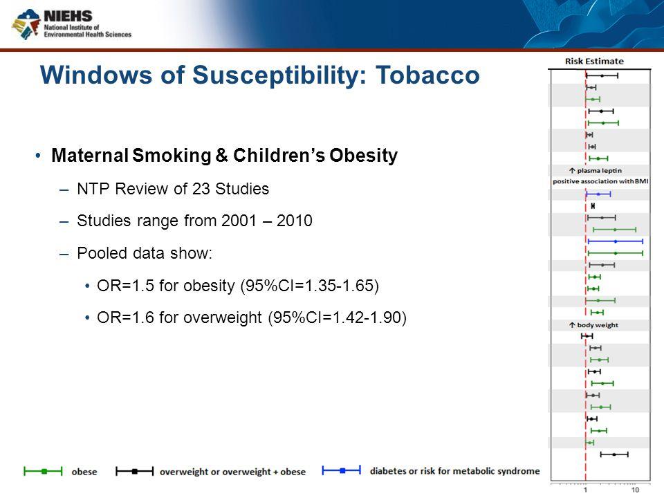 Windows of Susceptibility: Tobacco