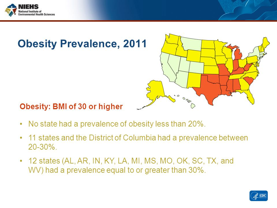 Obesity Prevalence, 2011 Obesity: BMI of 30 or higher