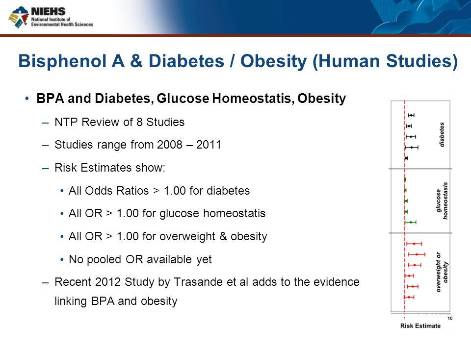 Bisphenol A & Diabetes / Obesity (Human Studies)