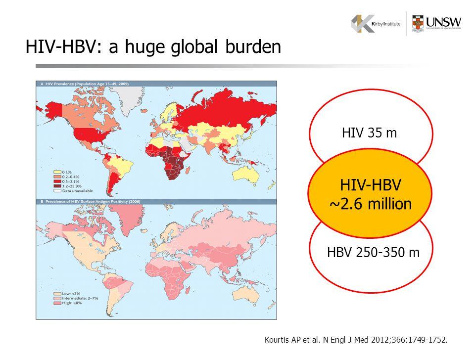HIV-HBV: a huge global burden
