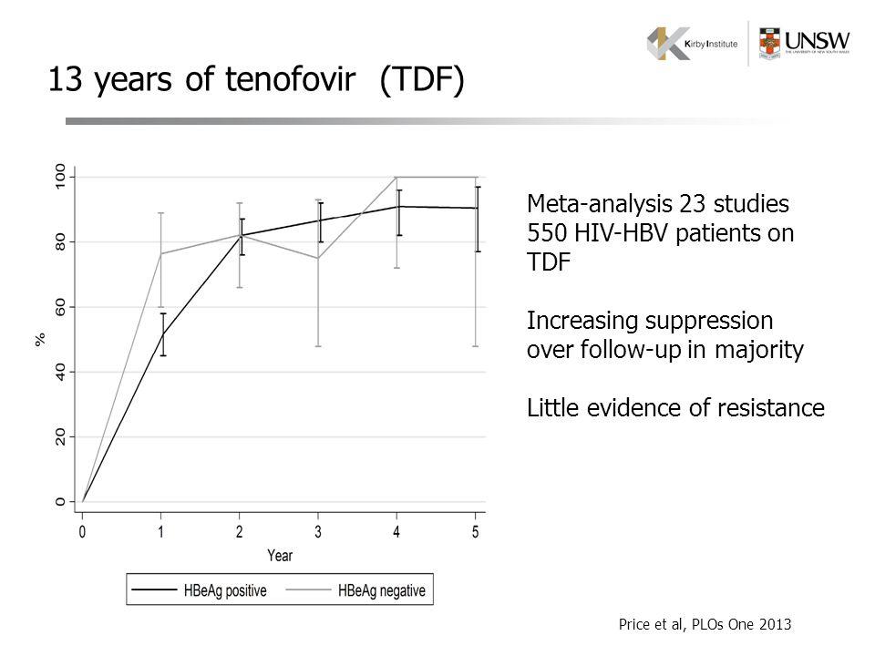 13 years of tenofovir (TDF)