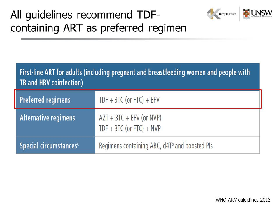 All guidelines recommend TDF-containing ART as preferred regimen