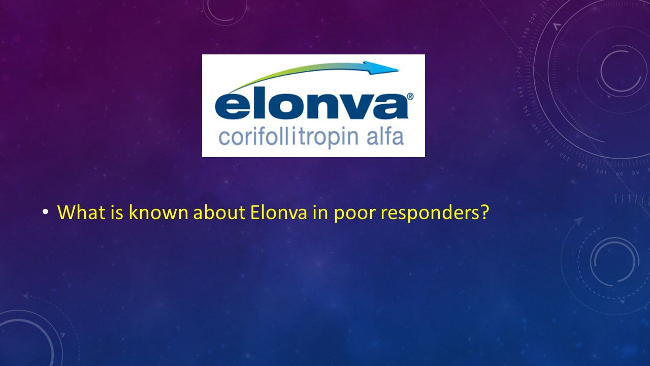 What is known about Elonva in poor responders