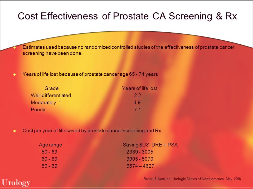 Cost Effectiveness of Prostate CA Screening & Rx