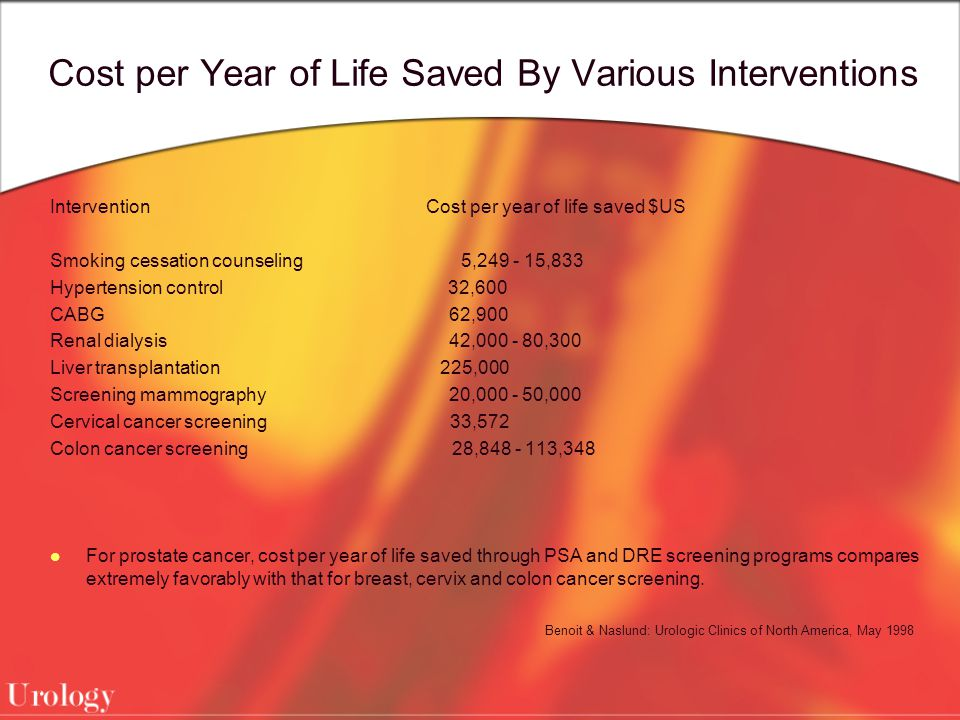 Cost per Year of Life Saved By Various Interventions