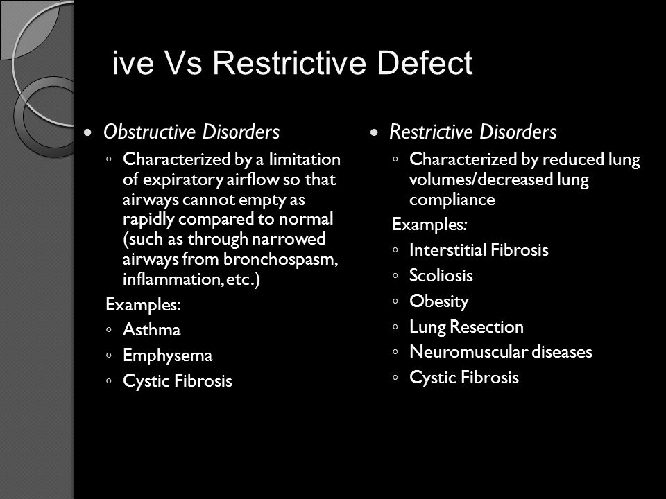ive Vs Restrictive Defect