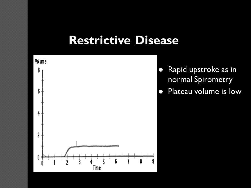 Restrictive Disease Rapid upstroke as in normal Spirometry