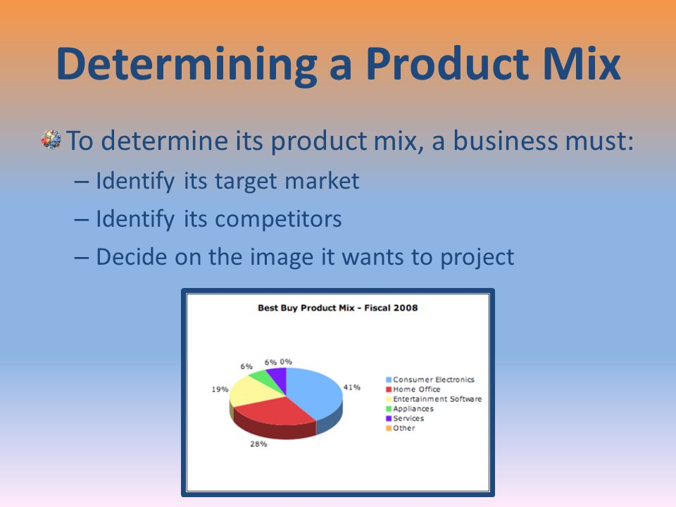 Determining a Product Mix