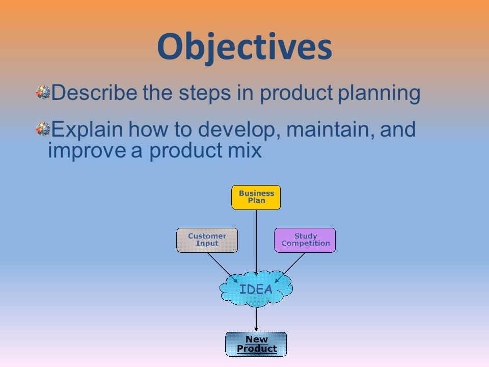 Objectives Describe the steps in product planning