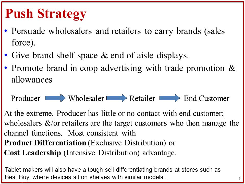 Push Strategy Persuade wholesalers and retailers to carry brands (sales force). Give brand shelf space & end of aisle displays.