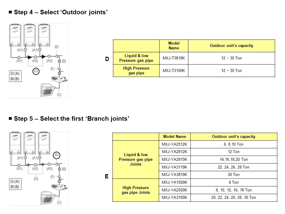 ■ Step 4 – Select 'Outdoor joints'