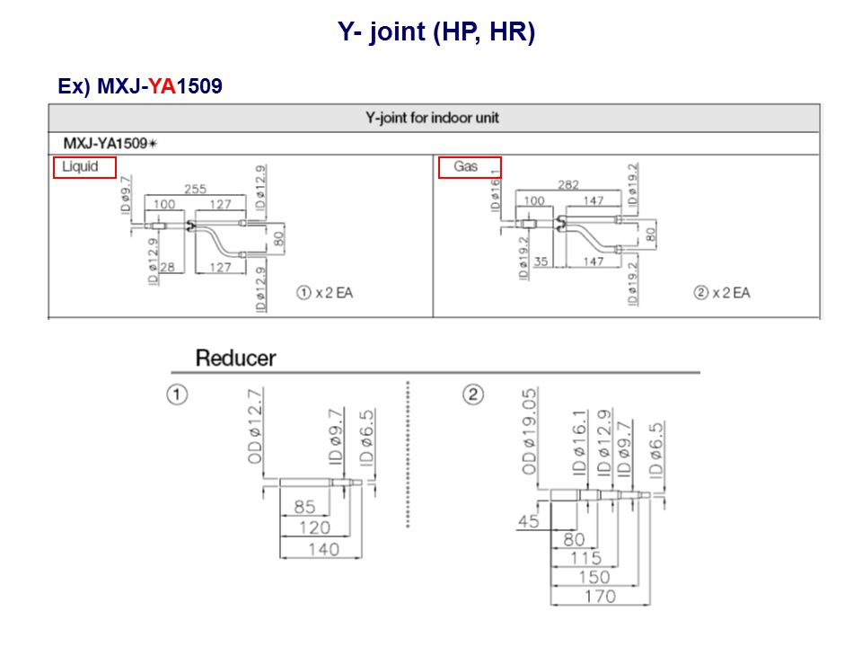 Y- joint (HP, HR) Ex) MXJ-YA1509