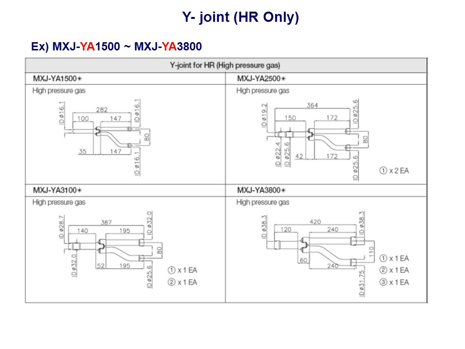 Y- joint (HR Only) Ex) MXJ-YA1500 ~ MXJ-YA3800