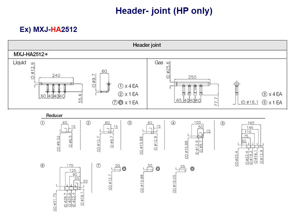 Header- joint (HP only)