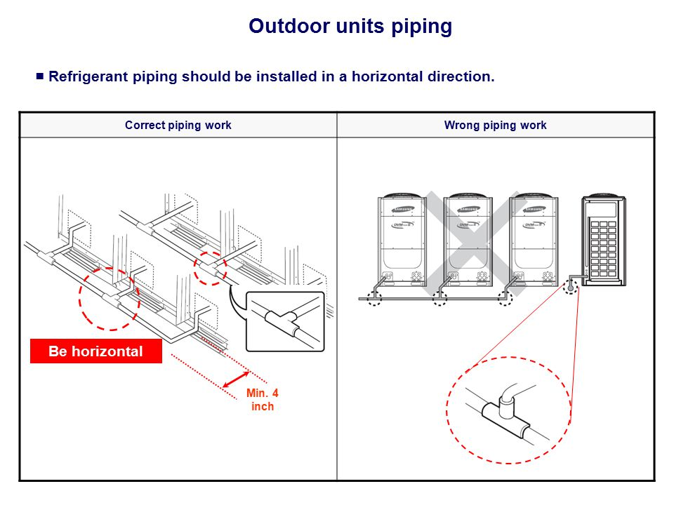Outdoor units piping ■ Refrigerant piping should be installed in a horizontal direction. Correct piping work.