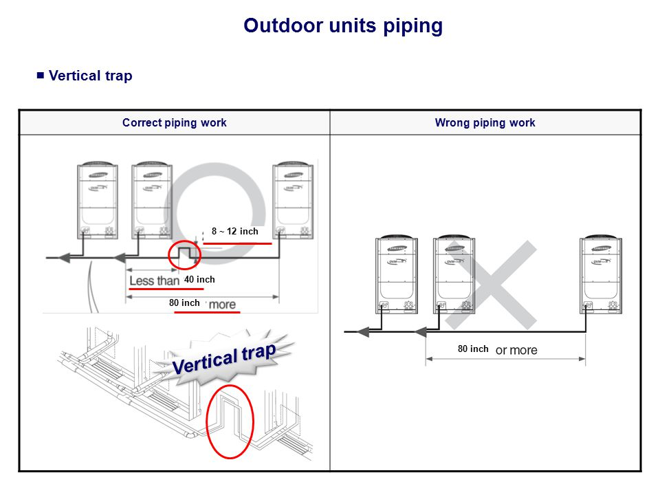 Outdoor units piping Vertical trap ■ Vertical trap Correct piping work