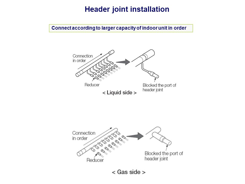 Header joint installation