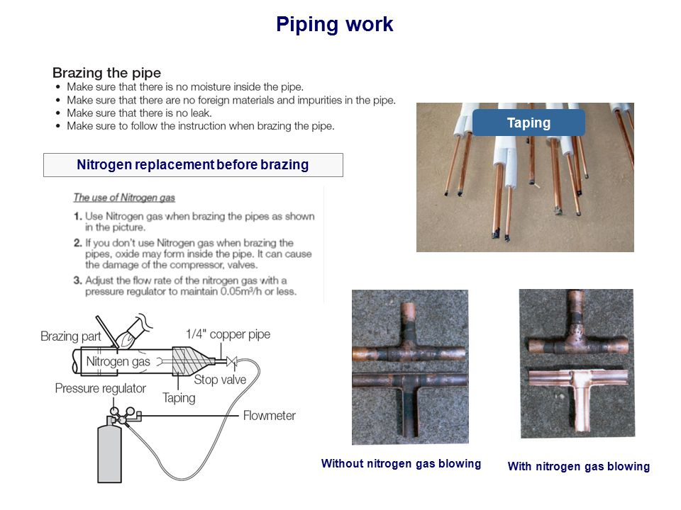 Piping work Taping Nitrogen replacement before brazing