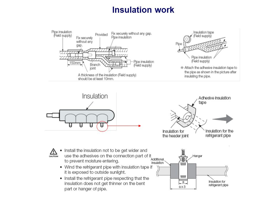 Insulation work