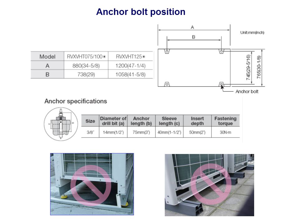 Anchor bolt position
