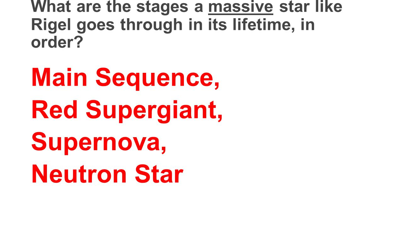 Main Sequence, Red Supergiant, Supernova, Neutron Star